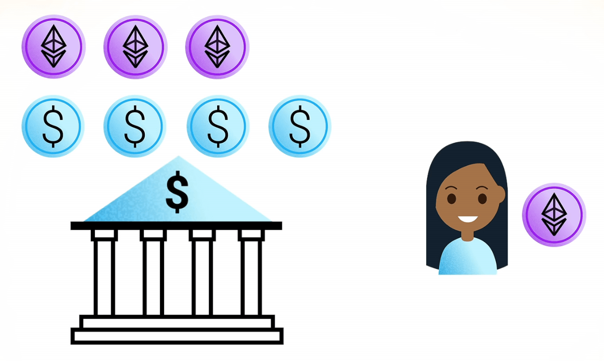 banco stablecoins y ethereum